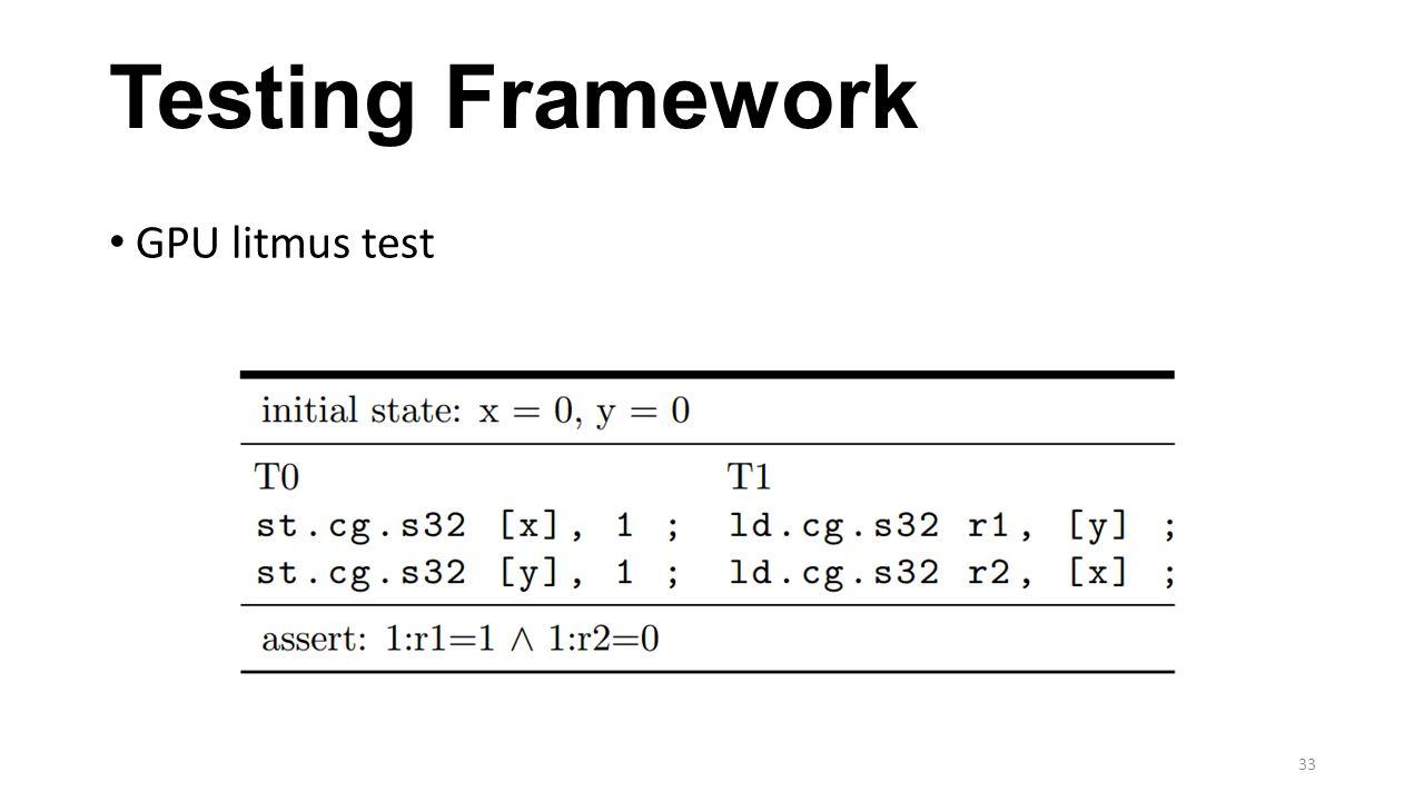Testing Framework GPU litmus test 33