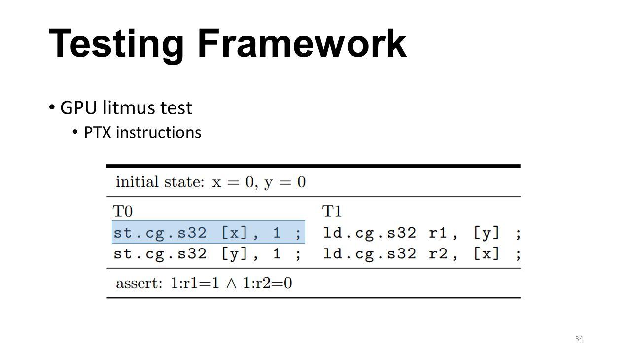 Testing Framework GPU litmus test PTX instructions 34