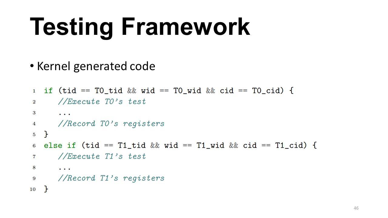 Testing Framework Kernel generated code 46