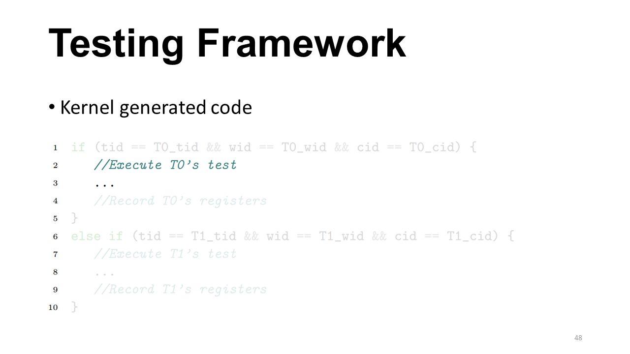 Testing Framework Kernel generated code 48