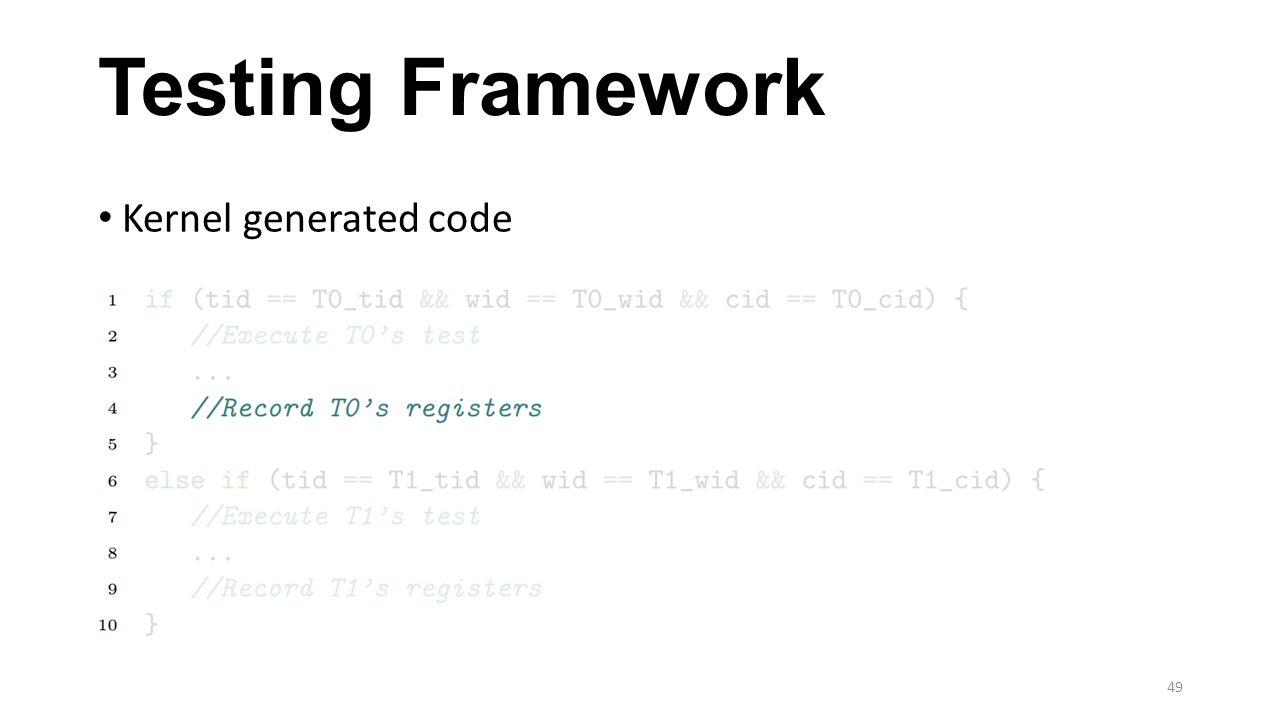 Testing Framework Kernel generated code 49