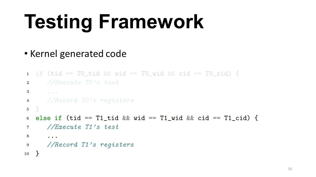 Testing Framework Kernel generated code 50