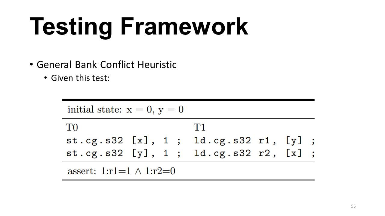 Testing Framework General Bank Conflict Heuristic Given this test: 55
