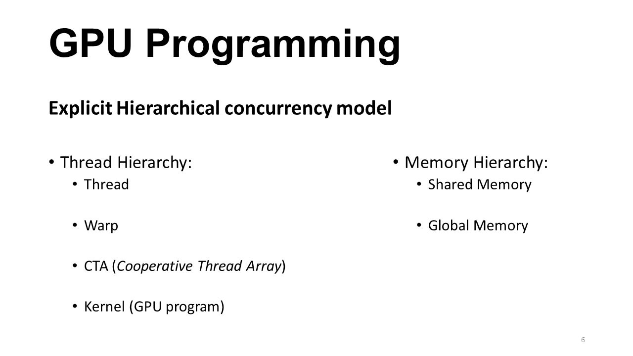 GPU Programming Explicit Hierarchical concurrency model 6 Thread Hierarchy: Thread Warp CTA (Cooperative Thread Array) Kernel (GPU program) Memory Hierarchy: Shared Memory Global Memory