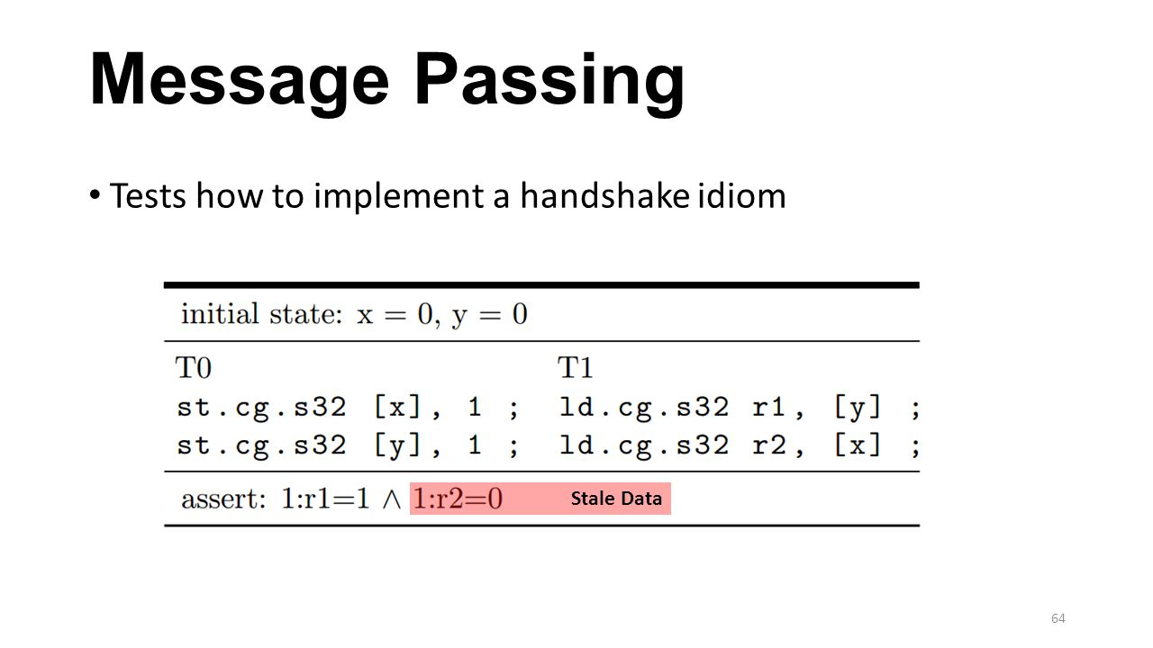 Message Passing 64 Tests how to implement a handshake idiom Stale Data