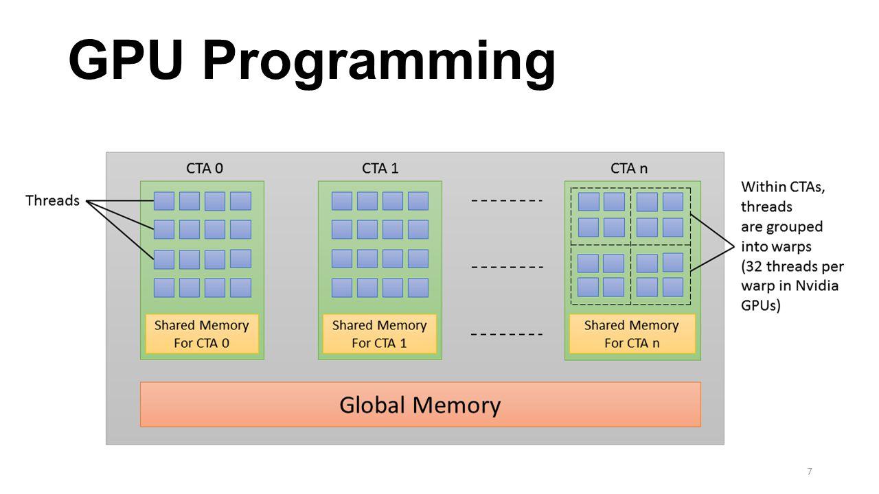 GPU Programming 7