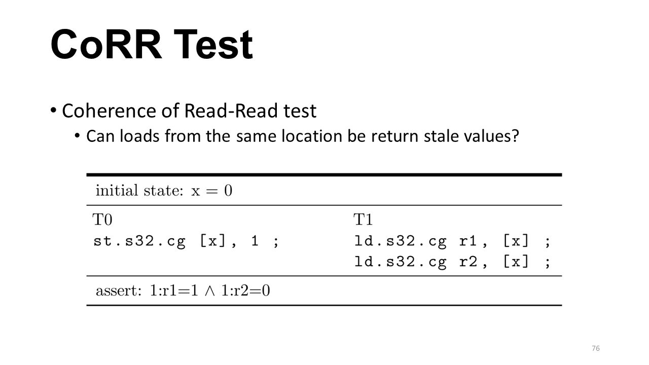 CoRR Test Coherence of Read-Read test Can loads from the same location be return stale values? 76