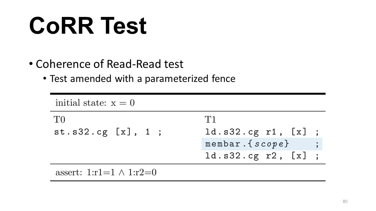 CoRR Test Coherence of Read-Read test Test amended with a parameterized fence 80