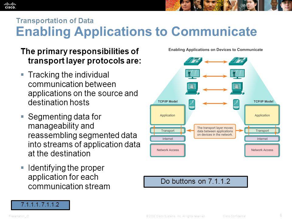 Presentation_ID 17 © 2008 Cisco Systems, Inc.