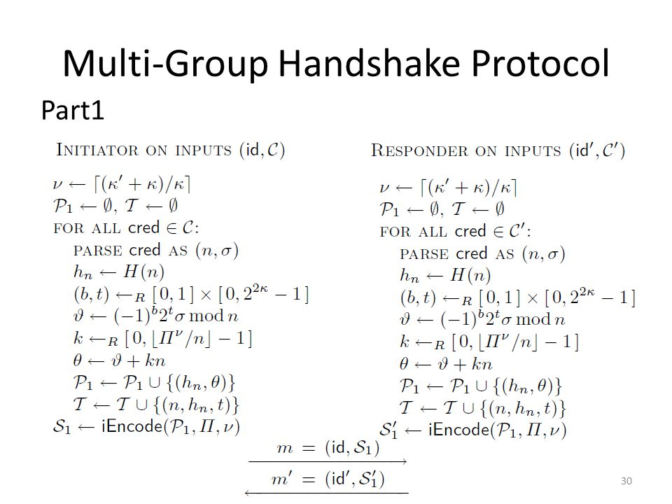Multi-Group Handshake Protocol Part1 30
