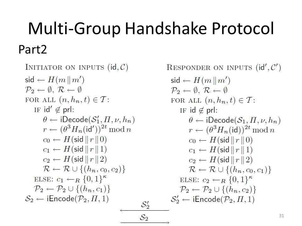 Multi-Group Handshake Protocol Part2 31