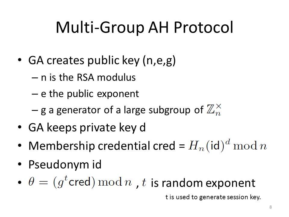Multi-Group AH Protocol GA creates public key (n,e,g) – n is the RSA modulus – e the public exponent – g a generator of a large subgroup of GA keeps p