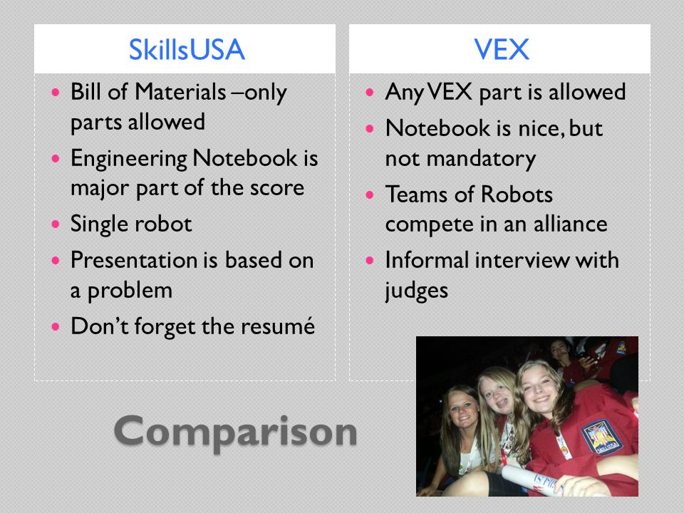 Comparison Comparison SkillsUSAVEX Bill of Materials –only parts allowed Engineering Notebook is major part of the score Single robot Presentation is