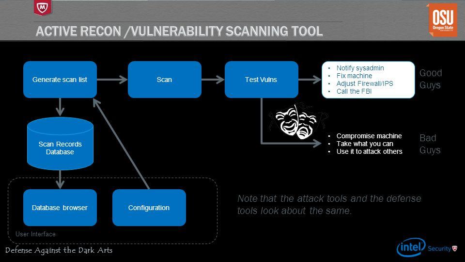 Defense Against the Dark Arts Generate scan listScan Scan Records Database Test Vulns Notify sysadmin Fix machine Adjust Firewall/IPS Call the FBI Com
