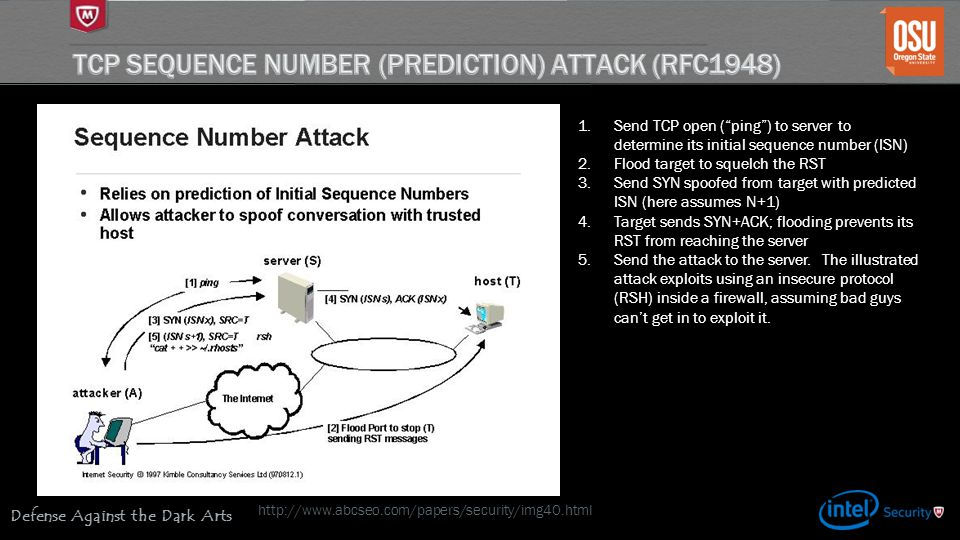 Defense Against the Dark Arts http://www.abcseo.com/papers/security/img40.html 1.Send TCP open ( ping ) to server to determine its initial sequence number (ISN) 2.Flood target to squelch the RST 3.Send SYN spoofed from target with predicted ISN (here assumes N+1) 4.Target sends SYN+ACK; flooding prevents its RST from reaching the server 5.Send the attack to the server.