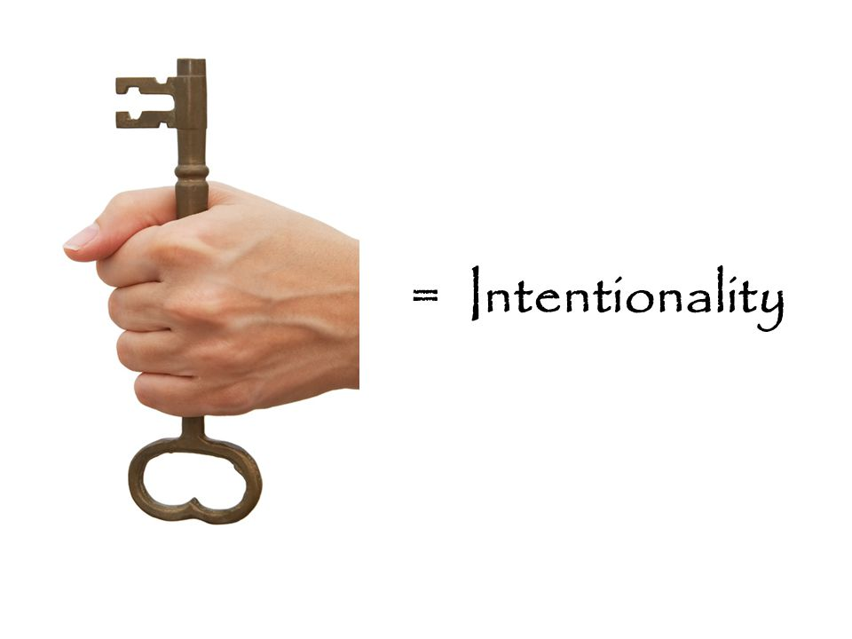 = Intentionality