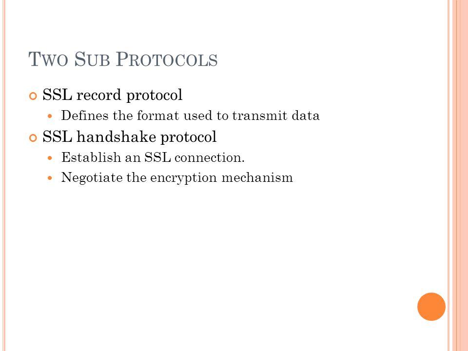 T WO S UB P ROTOCOLS SSL record protocol Defines the format used to transmit data SSL handshake protocol Establish an SSL connection.