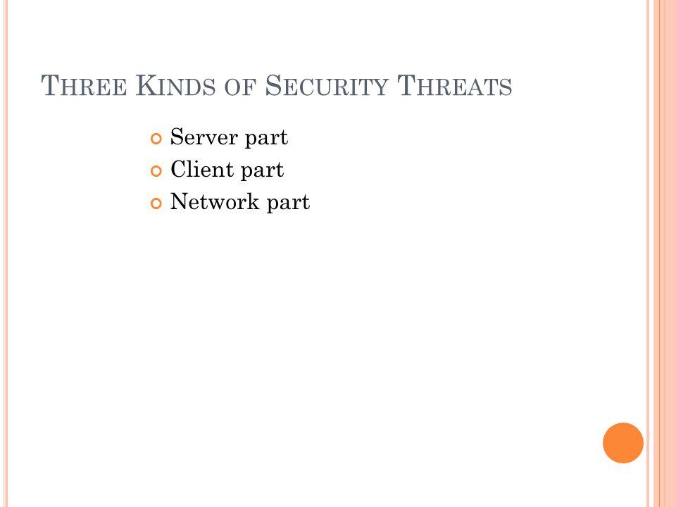 T HREE K INDS OF S ECURITY T HREATS Server part Client part Network part