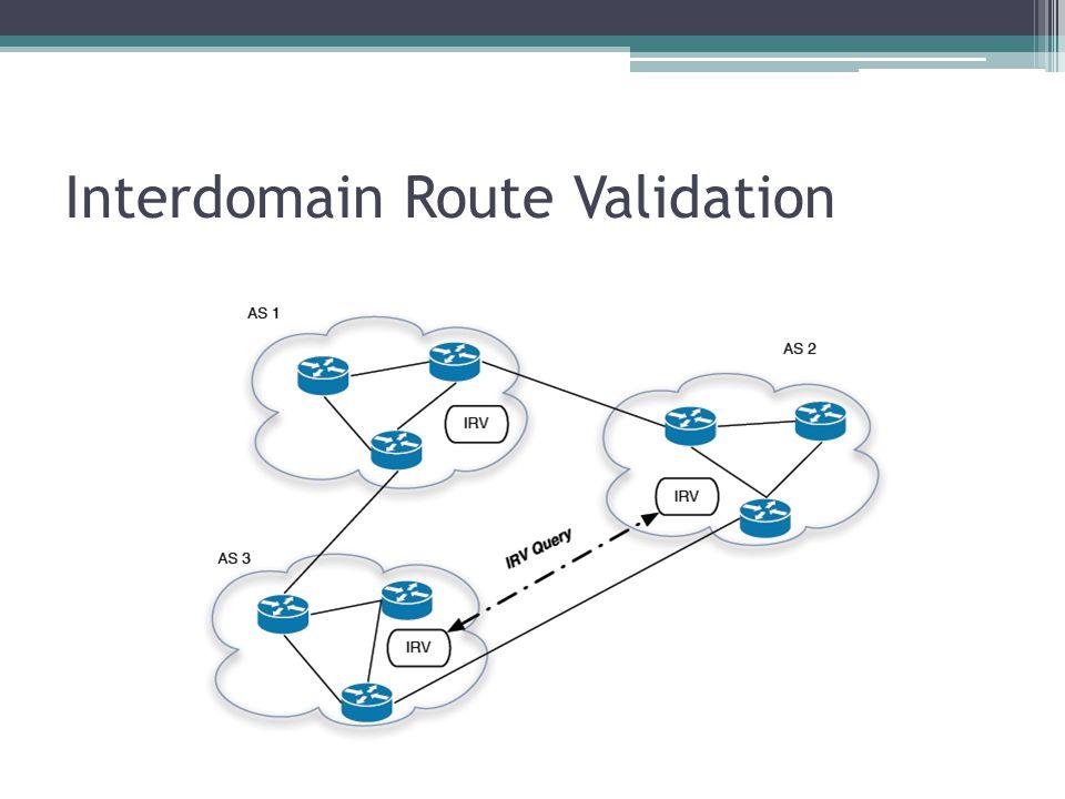 Interdomain Route Validation