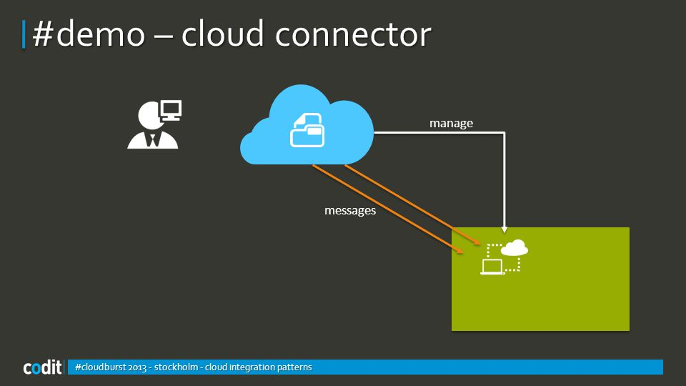 #demo – cloud connector #cloudburst 2013 - stockholm - cloud integration patterns manage messages
