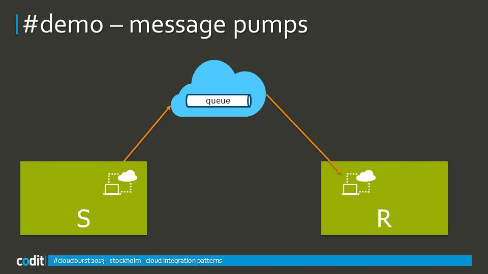 #demo – message pumps #cloudburst 2013 - stockholm - cloud integration patterns R R S S queue