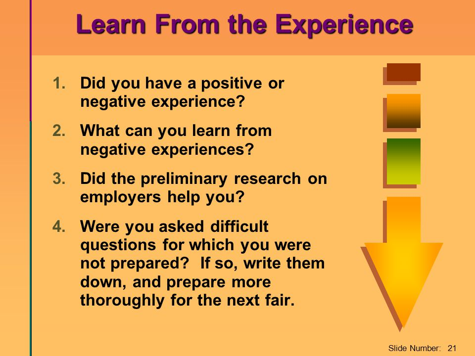 Slide Number: 21 Learn From the Experience 1.Did you have a positive or negative experience.