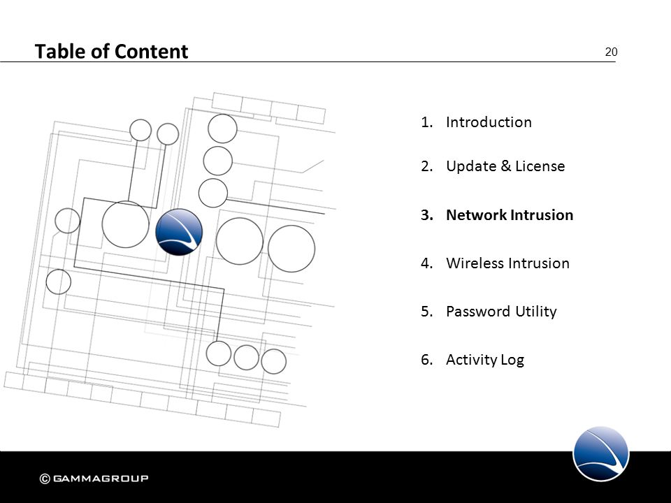 20 Table of Content 1.Introduction 2.Update & License 3.Network Intrusion 4.Wireless Intrusion 5.Password Utility 6.Activity Log