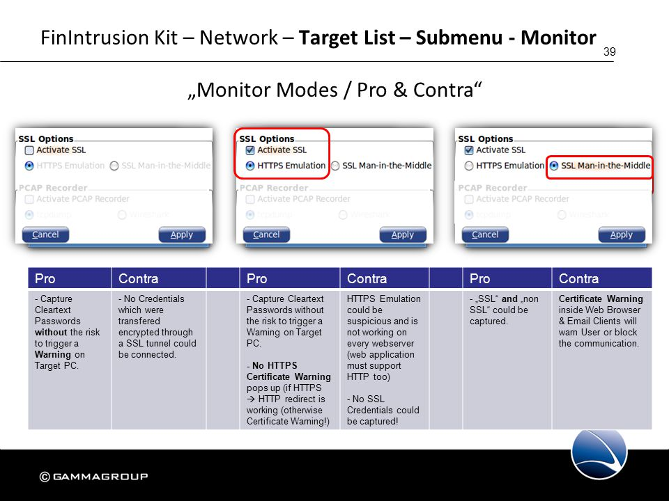"""39 FinIntrusion Kit – Network – Target List – Submenu - Monitor """"Monitor Modes / Pro & Contra ProContra ProContra ProContra - Capture Cleartext Passwords without the risk to trigger a Warning on Target PC."""