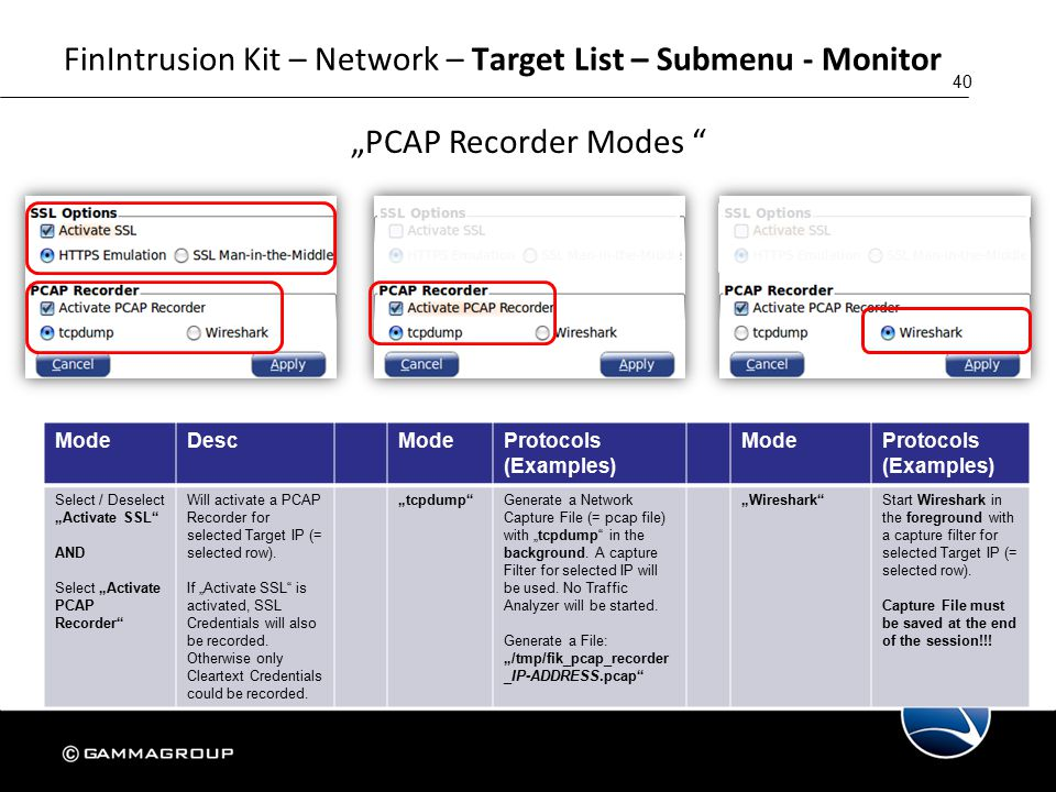"""40 FinIntrusion Kit – Network – Target List – Submenu - Monitor """"PCAP Recorder Modes ModeDesc ModeProtocols (Examples) ModeProtocols (Examples) Select / Deselect """"Activate SSL AND Select """"Activate PCAP Recorder Will activate a PCAP Recorder for selected Target IP (= selected row)."""