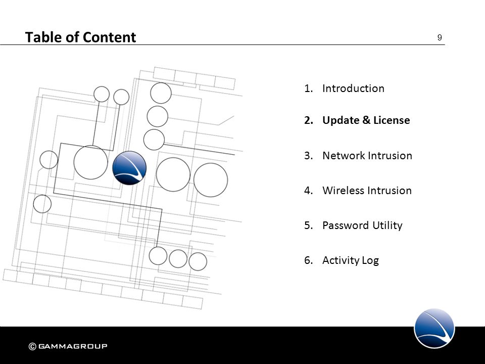 9 Table of Content 1.Introduction 2.Update & License 3.Network Intrusion 4.Wireless Intrusion 5.Password Utility 6.Activity Log