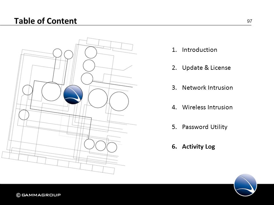97 Table of Content 1.Introduction 2.Update & License 3.Network Intrusion 4.Wireless Intrusion 5.Password Utility 6.Activity Log
