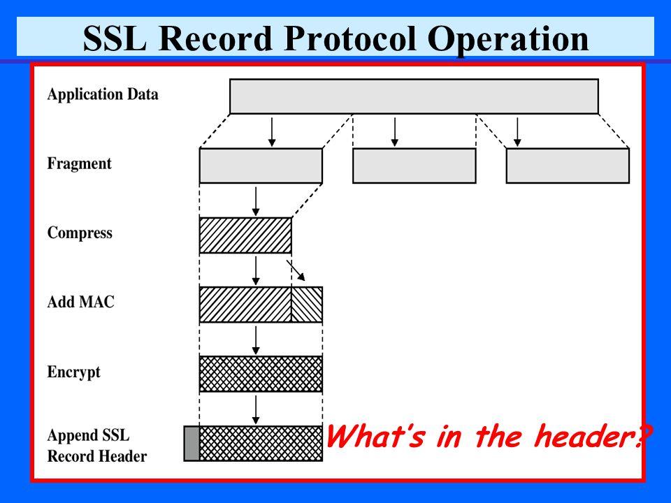 December 2006Prof. Reuven Aviv, SSL17 SSL Record Protocol Operation What's in the header