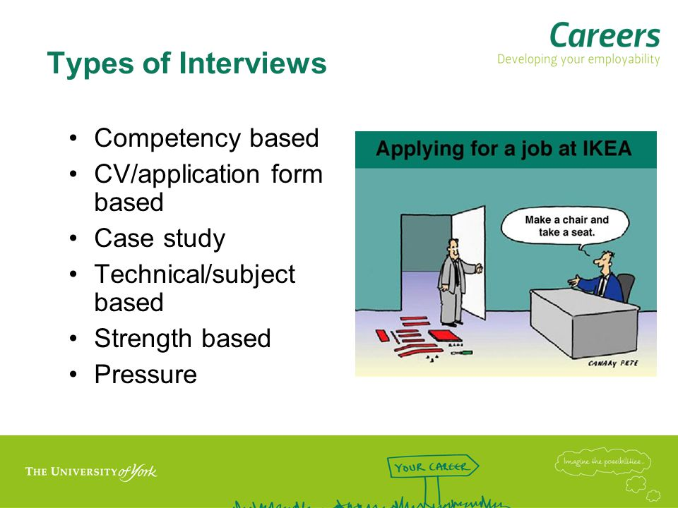 Types of Interviews Competency based CV/application form based Case study Technical/subject based Strength based Pressure