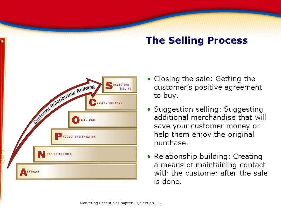 The Selling Process Closing the sale: Getting the customer's positive agreement to buy. Suggestion selling: Suggesting additional merchandise that wil