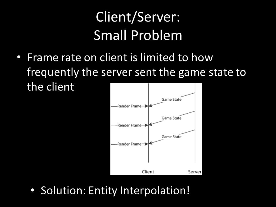 Client/Server: Small Problem Frame rate on client is limited to how frequently the server sent the game state to the client Solution: Entity Interpolation!