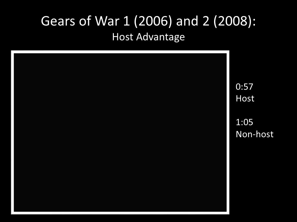 Gears of War 1 (2006) and 2 (2008): Host Advantage 0:57 Host 1:05 Non-host