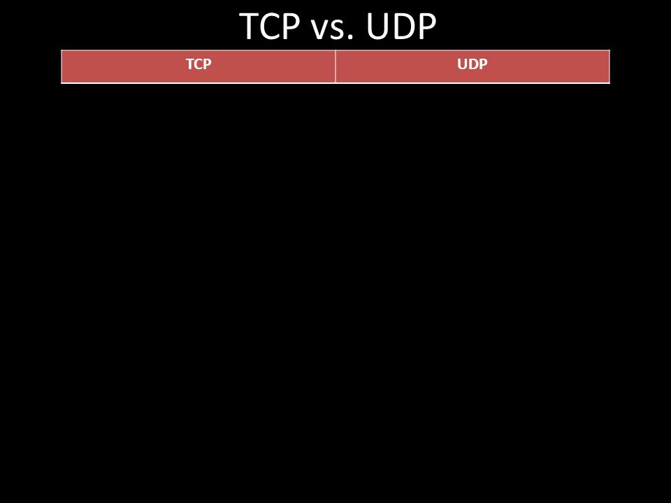 TCP vs. UDP TCPUDP Connection based (handshake)No concept of connection, have to code this yourself Guaranteed reliable and orderedNo guarantee of rel