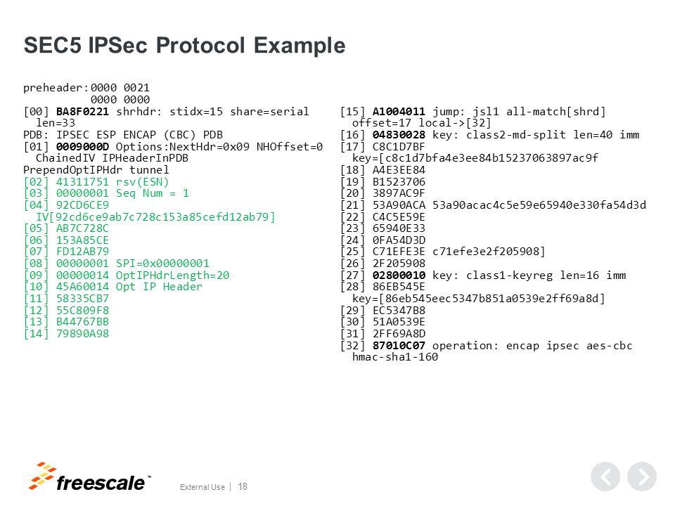 TM External Use 18 SEC5 IPSec Protocol Example preheader:0000 0021 0000 [00] BA8F0221 shrhdr: stidx=15 share=serial len=33 PDB: IPSEC ESP ENCAP (CBC)