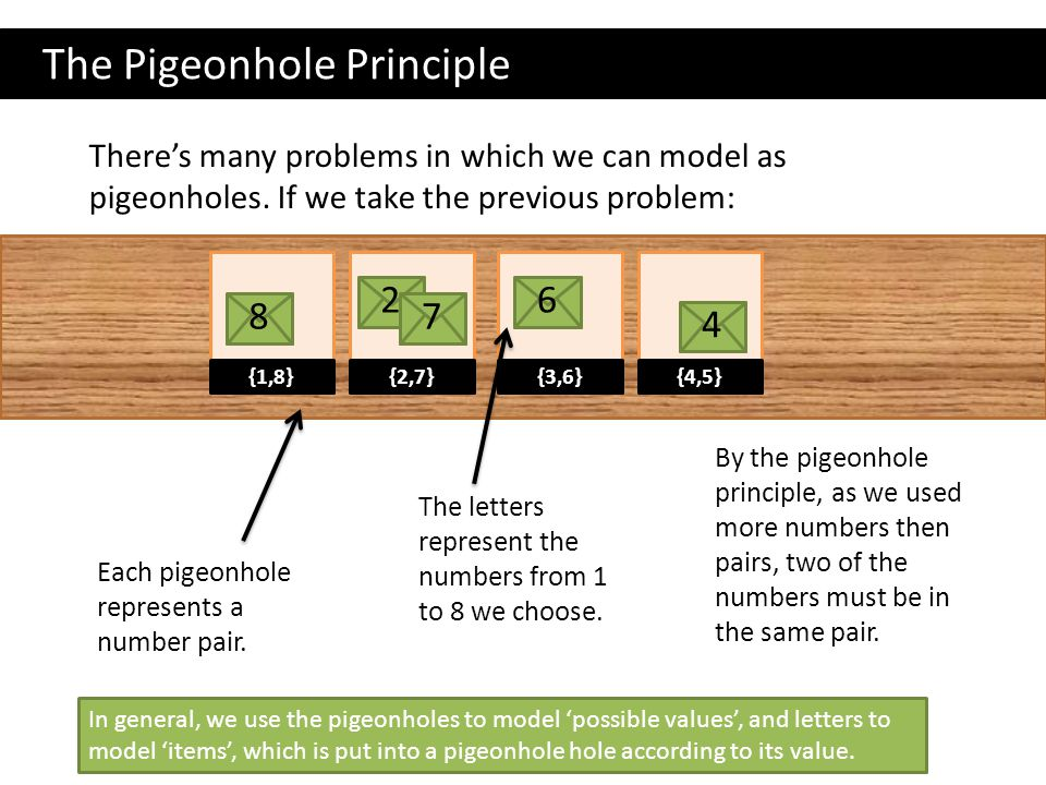 The Pigeonhole Principle There's many problems in which we can model as pigeonholes.