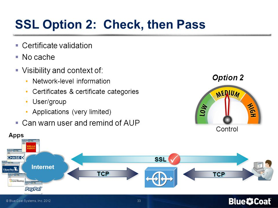 33 © Blue Coat Systems, Inc. 2012 SSL Option 2: Check, then Pass  Certificate validation  No cache  Visibility and context of: Network-level inform