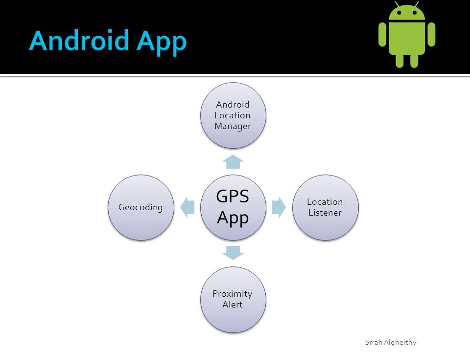 GPS App Android Location Manager Location Listener Proximity Alert Geocoding