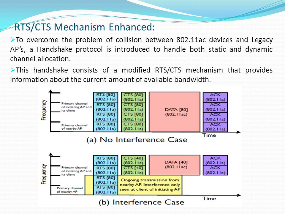 RTS/CTS Mechanism Enhanced:  To overcome the problem of collision between 802.11ac devices and Legacy AP's, a Handshake protocol is introduced to handle both static and dynamic channel allocation.