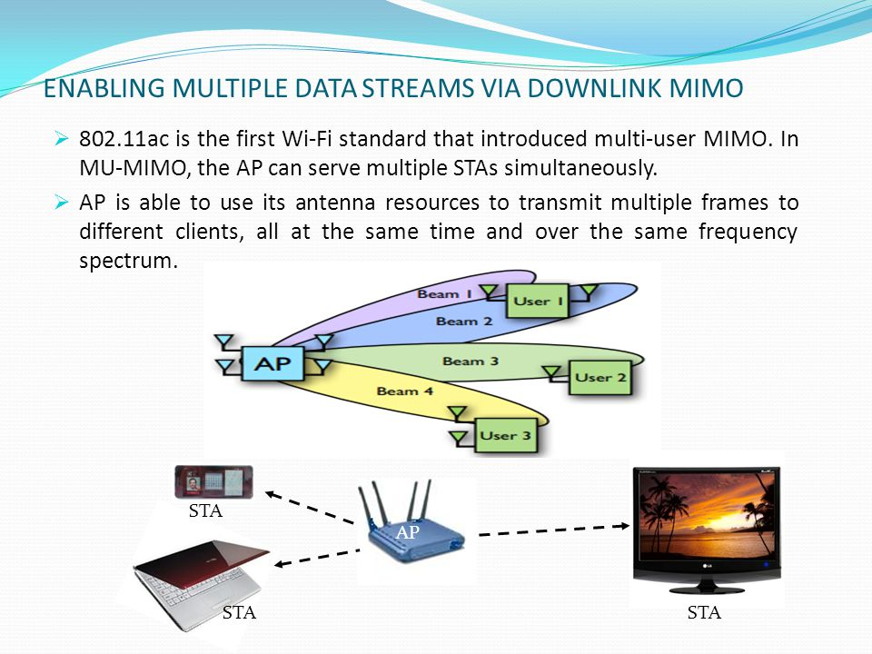 ENABLING MULTIPLE DATA STREAMS VIA DOWNLINK MIMO  802.11ac is the first Wi-Fi standard that introduced multi-user MIMO.