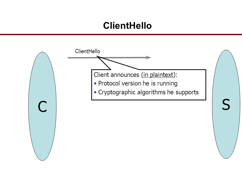 ClientHello C S Client announces (in plaintext): Protocol version he is running Cryptographic algorithms he supports