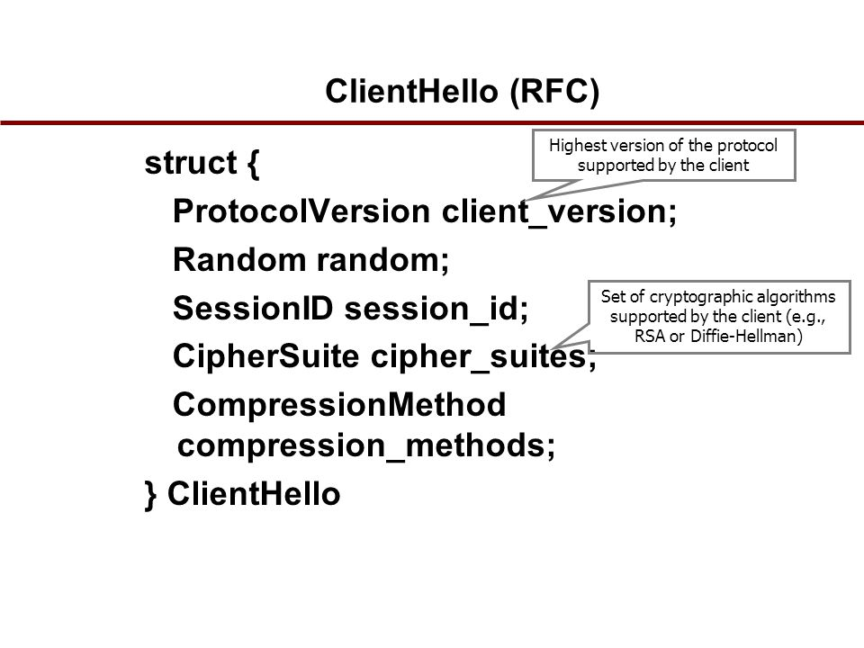 struct { ProtocolVersion client_version; Random random; SessionID session_id; CipherSuite cipher_suites; CompressionMethod compression_methods; } ClientHello ClientHello (RFC) Highest version of the protocol supported by the client Set of cryptographic algorithms supported by the client (e.g., RSA or Diffie-Hellman)