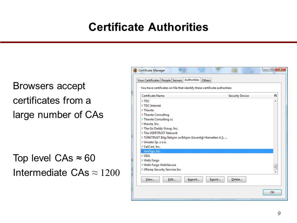 Certificate Authorities Browsers accept certificates from a large number of CAs Top level CAs ≈ 60 Intermediate CAs ≈ 1200 9