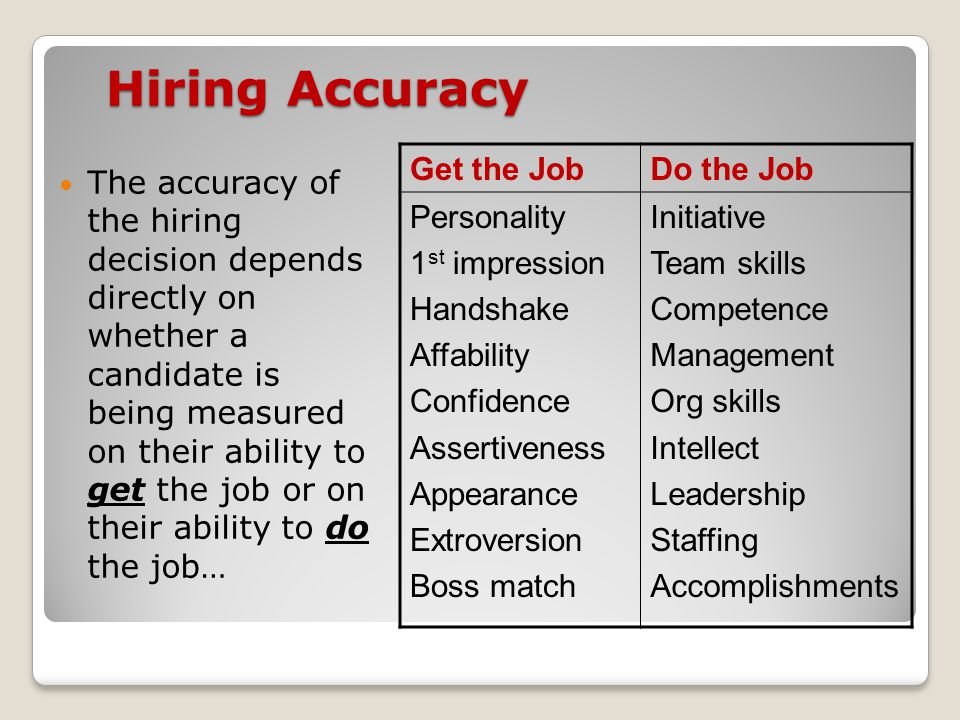The accuracy of the hiring decision depends directly on whether a candidate is being measured on their ability to get the job or on their ability to d