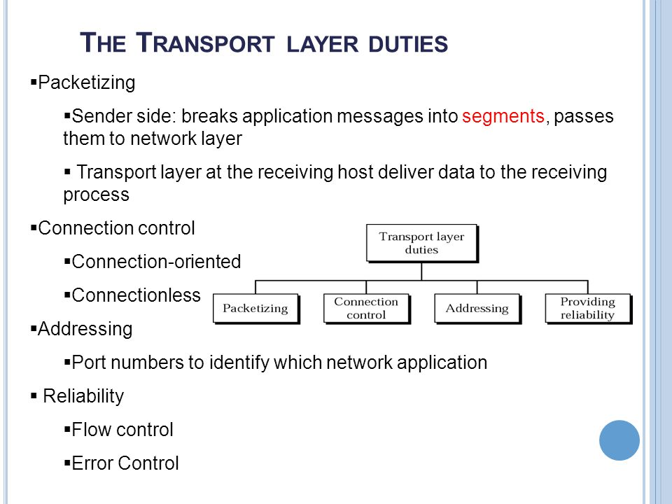 T HE OSI M ODEL TCP/IP 3 PHYSICAL DATA LINK NETWORK TRANSPORT SESSION PRESENTATION APPLICATION