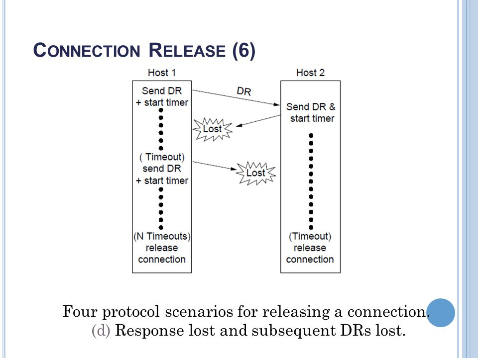 C ONNECTION R ELEASE (5) Four protocol scenarios for releasing a connection. (c) Response lost