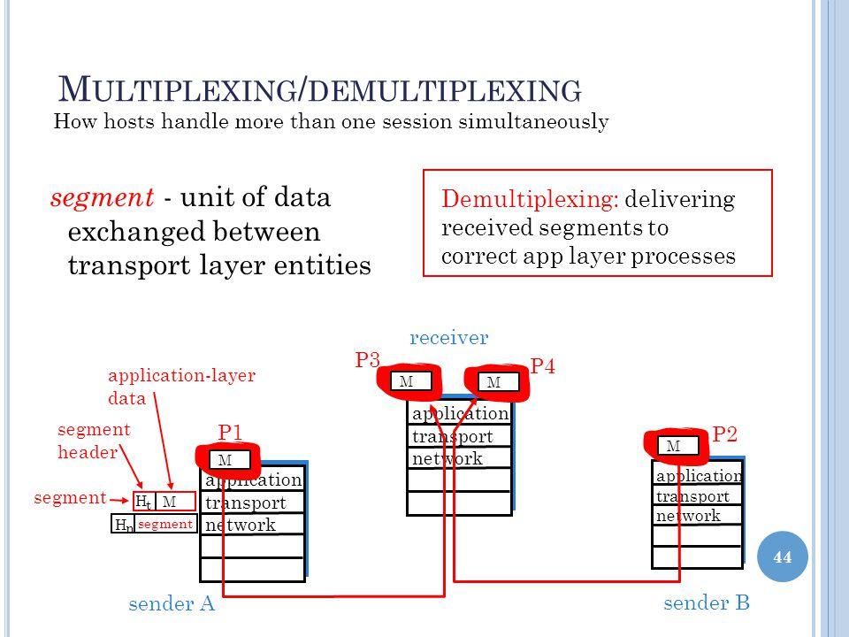M ULTIPLEXING (a) Multiplexing. (b) Inverse multiplexing.